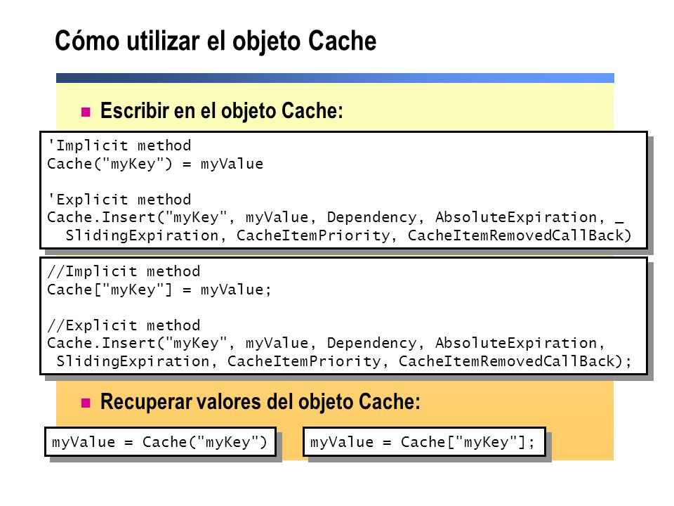 Eliminar elementos del objeto Cache Tiempo AbsoluteExpiration Tiempo SlidingExpiration Depende de un valor modificado Prioridad del elemento en caché DateTime.Now.AddMinutes(5) TimeSpan.FromSeconds(20) AddCacheItemDependency( Variable.Value ) CacheItemPriority.High