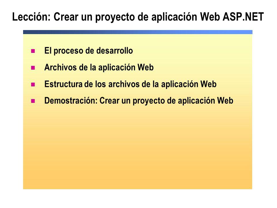 Lección: Crear un proyecto de aplicación Web ASP.NET El proceso de desarrollo Archivos de la aplicación Web Estructura de los archivos de la aplicació