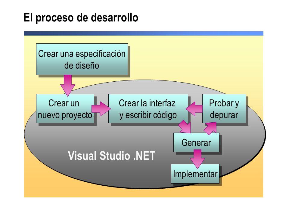 El proceso de desarrollo Crear una especificación de diseño Generar Probar y depurar Crear la interfaz y escribir código Crear un nuevo proyecto Crear