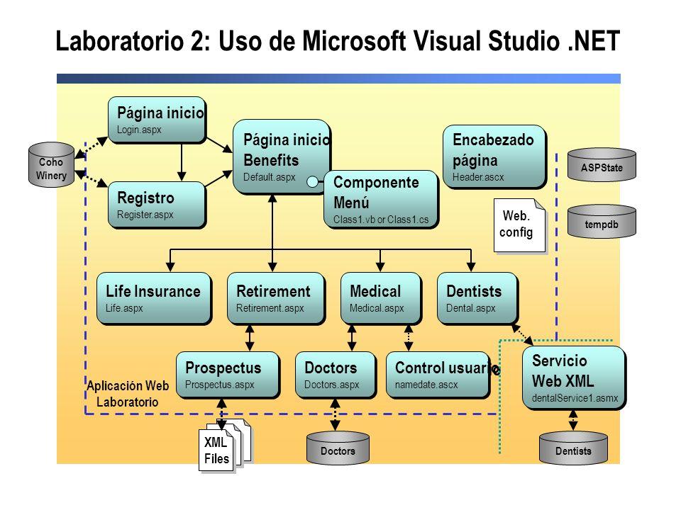 Medical Medical.aspx Laboratorio 2: Uso de Microsoft Visual Studio.NET Página inicio Benefits Default.aspx Life Insurance Life.aspx Retirement Retirem