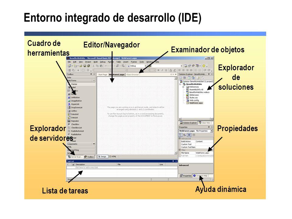 Entorno integrado de desarrollo (IDE) Cuadro de herramientas Lista de tareas Explorador de soluciones Ayuda dinámica Editor/Navegador PropiedadesExplo