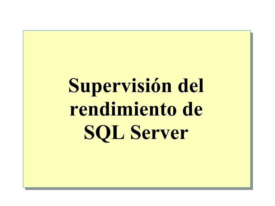 Supervisión del rendimiento de SQL Server