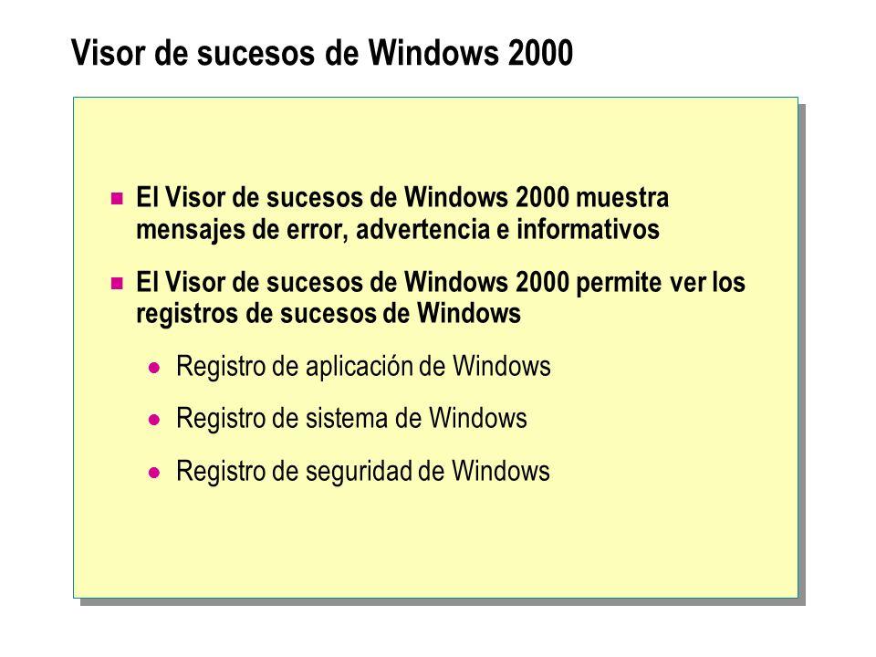 Visor de sucesos de Windows 2000 El Visor de sucesos de Windows 2000 muestra mensajes de error, advertencia e informativos El Visor de sucesos de Wind