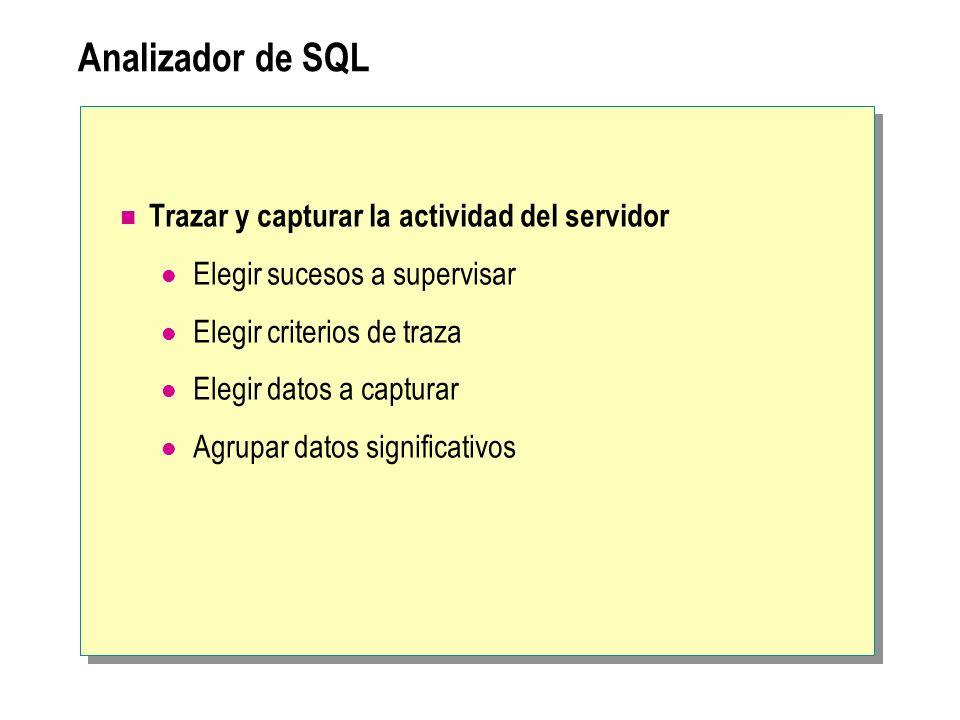 Analizador de SQL Trazar y capturar la actividad del servidor Elegir sucesos a supervisar Elegir criterios de traza Elegir datos a capturar Agrupar da