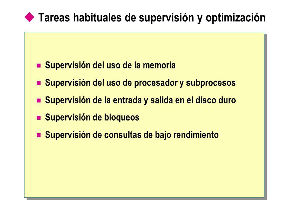 Tareas habituales de supervisión y optimización Supervisión del uso de la memoria Supervisión del uso de procesador y subprocesos Supervisión de la en
