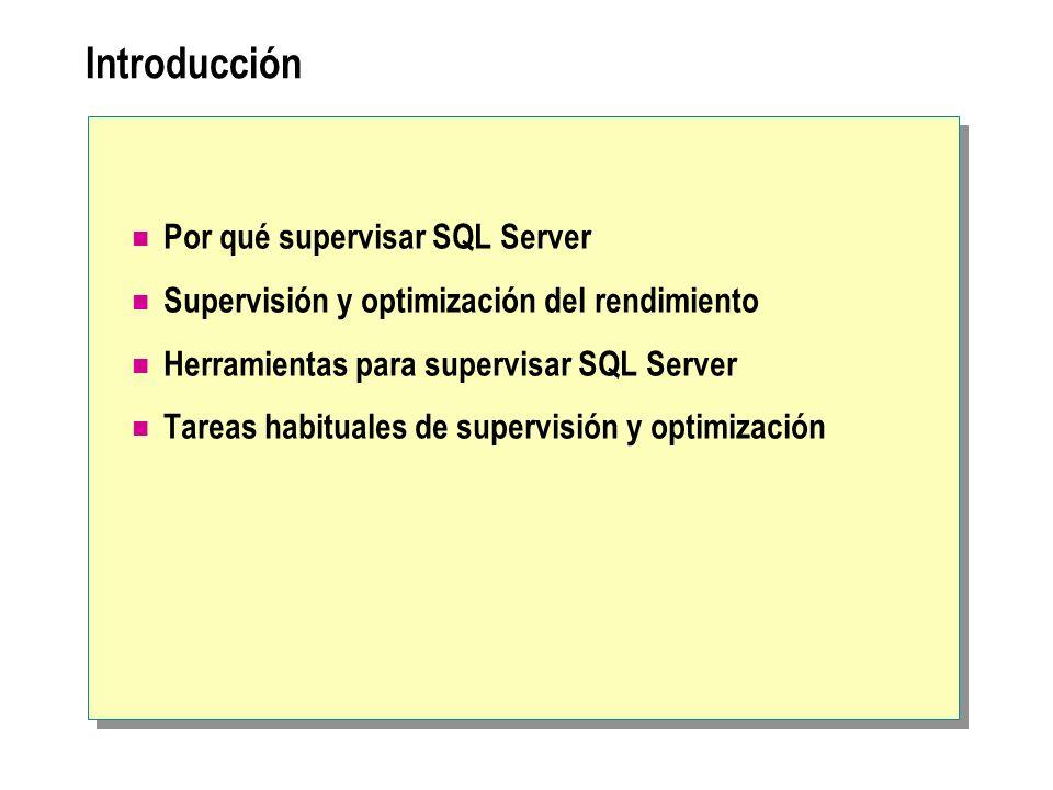 Introducción Por qué supervisar SQL Server Supervisión y optimización del rendimiento Herramientas para supervisar SQL Server Tareas habituales de sup