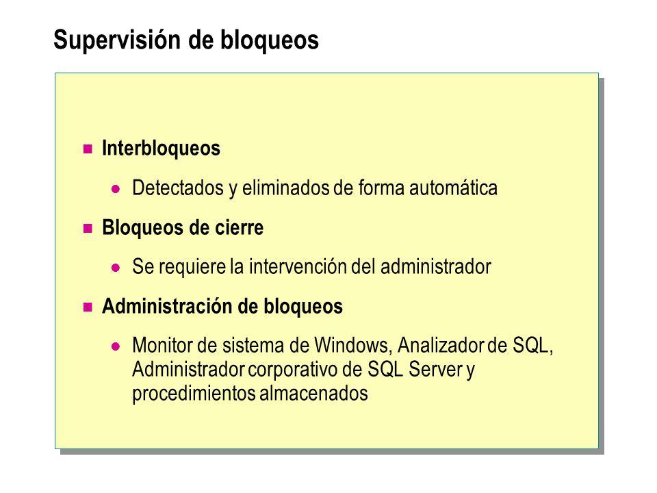 Supervisión de bloqueos Interbloqueos Detectados y eliminados de forma automática Bloqueos de cierre Se requiere la intervención del administrador Adm