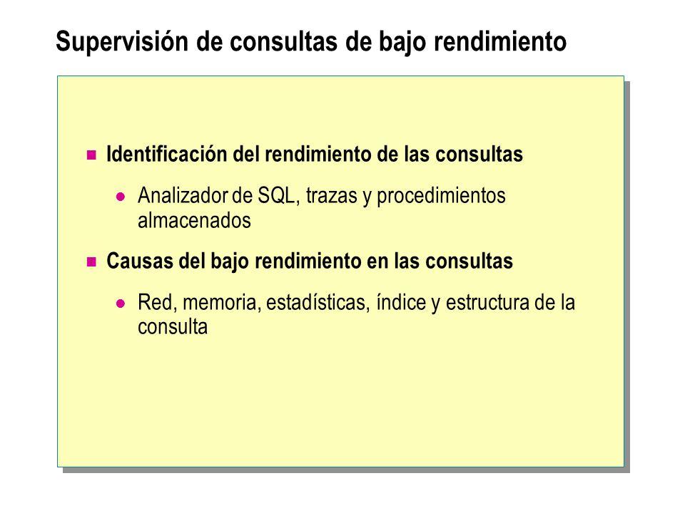 Supervisión de consultas de bajo rendimiento Identificación del rendimiento de las consultas Analizador de SQL, trazas y procedimientos almacenados Ca