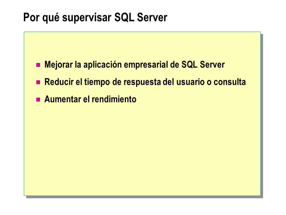 Por qué supervisar SQL Server Mejorar la aplicación empresarial de SQL Server Reducir el tiempo de respuesta del usuario o consulta Aumentar el rendim