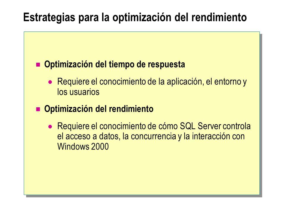 Estrategias para la optimización del rendimiento Optimización del tiempo de respuesta Requiere el conocimiento de la aplicación, el entorno y los usua