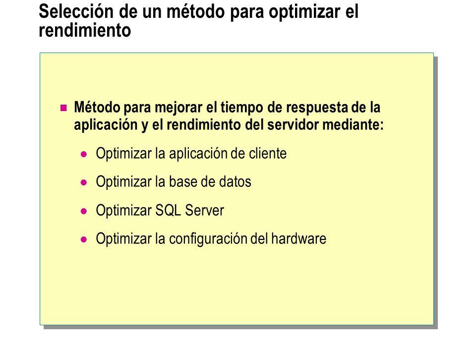 Selección de un método para optimizar el rendimiento Método para mejorar el tiempo de respuesta de la aplicación y el rendimiento del servidor mediant