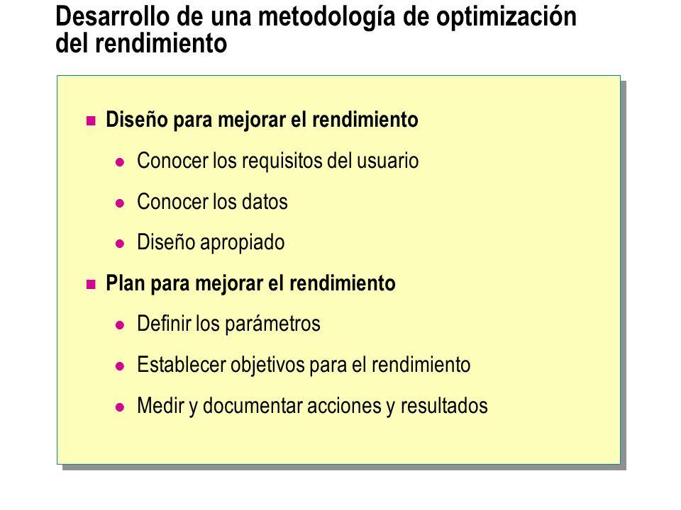Desarrollo de una metodología de optimización del rendimiento Diseño para mejorar el rendimiento Conocer los requisitos del usuario Conocer los datos
