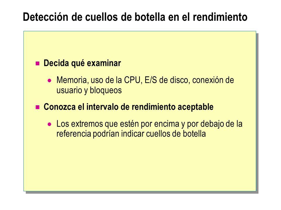 Detección de cuellos de botella en el rendimiento Decida qué examinar Memoria, uso de la CPU, E/S de disco, conexión de usuario y bloqueos Conozca el