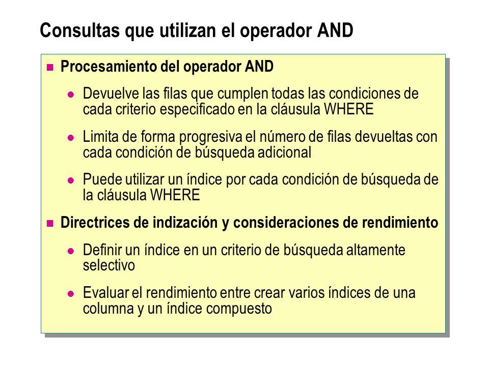 Consultas que utilizan el operador AND Procesamiento del operador AND Devuelve las filas que cumplen todas las condiciones de cada criterio especifica
