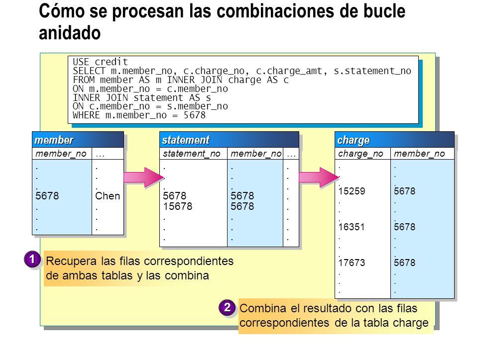 Cómo se procesan las combinaciones de bucle anidado USE credit SELECT m.member_no, c.charge_no, c.charge_amt, s.statement_no FROM member AS m INNER JO