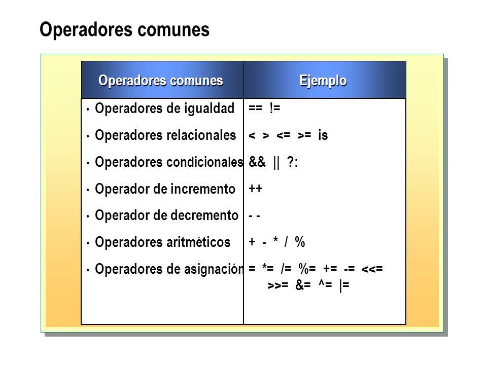 Operadores comunes Operadores de igualdad Operadores relacionales Operadores condicionales Operador de incremento Operador de decremento Operadores ar