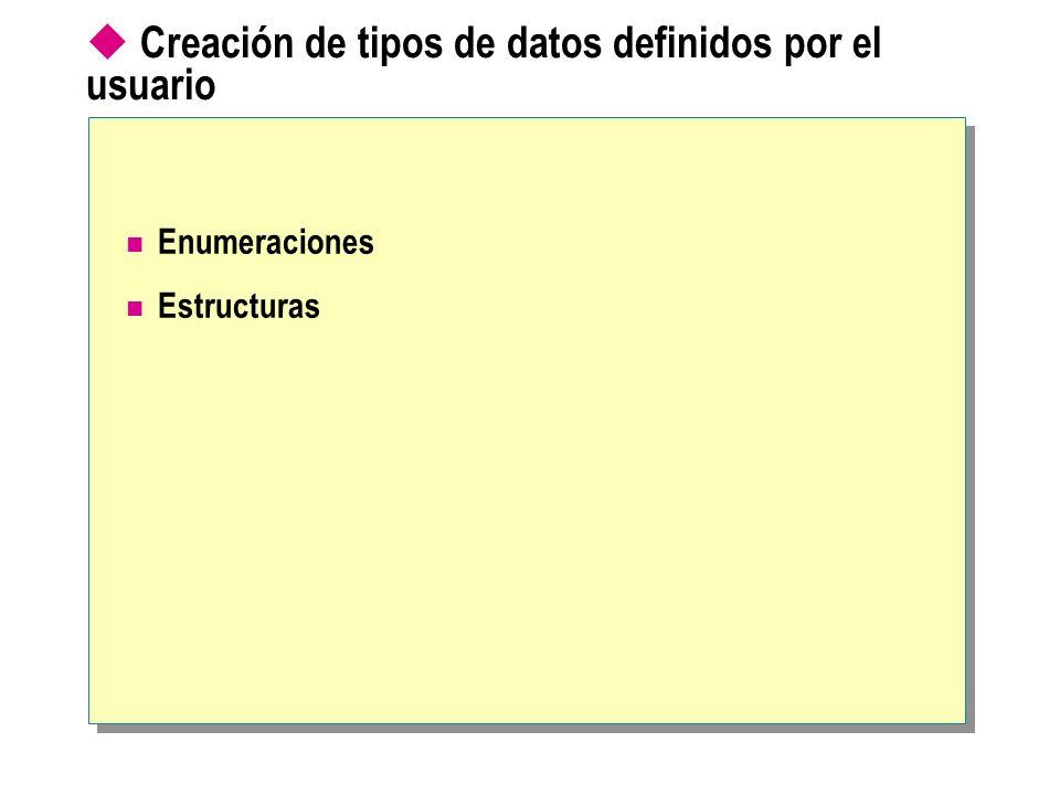 Creación de tipos de datos definidos por el usuario Enumeraciones Estructuras