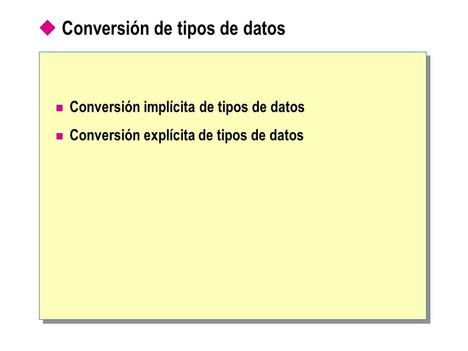 Conversión de tipos de datos Conversión implícita de tipos de datos Conversión explícita de tipos de datos