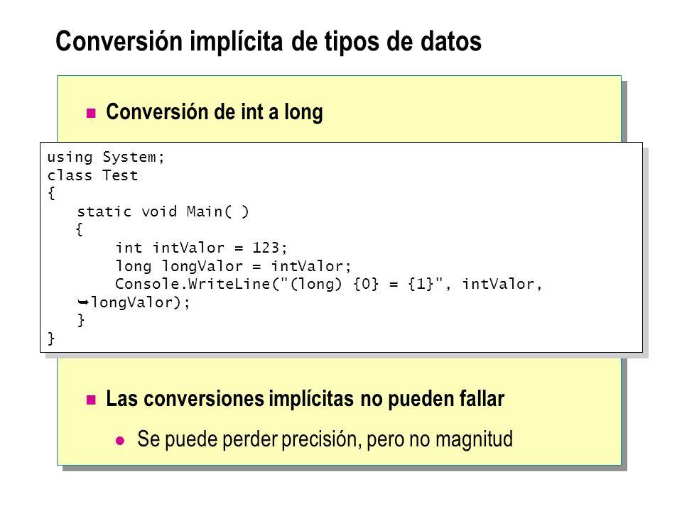 Conversión implícita de tipos de datos Conversión de int a long Las conversiones implícitas no pueden fallar Se puede perder precisión, pero no magnit