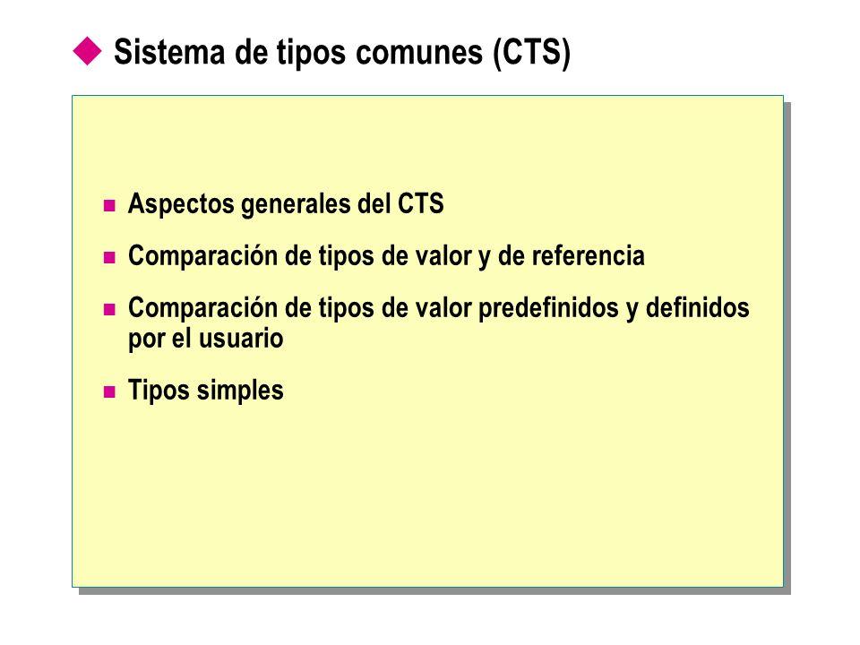 Sistema de tipos comunes (CTS) Aspectos generales del CTS Comparación de tipos de valor y de referencia Comparación de tipos de valor predefinidos y d