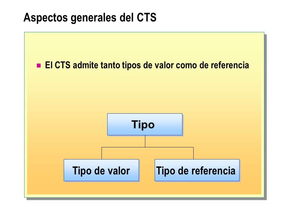 Aspectos generales del CTS El CTS admite tanto tipos de valor como de referencia Tipo de referencia Tipo Tipo de valor