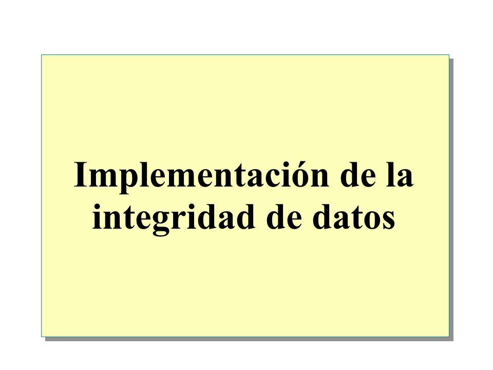 Introducción Tipos de integridad de datos Exigir la integridad de los datos Definición de restricciones Tipos de restricciones Deshabilitación de restricciones Uso de valores predeterminados y reglas Decisión del método de implementación que va a utilizar