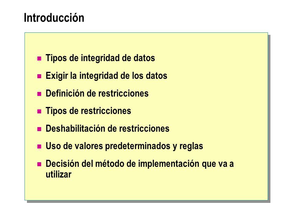 Restricciones UNIQUE Permite un valor nulo Permite varias restricciones UNIQUE en una tabla Definidas con una o más columnas Exigida con un índice único USE Northwind ALTER TABLE dbo.Suppliers ADD CONSTRAINT U_CompanyName UNIQUE NONCLUSTERED (CompanyName) USE Northwind ALTER TABLE dbo.Suppliers ADD CONSTRAINT U_CompanyName UNIQUE NONCLUSTERED (CompanyName)