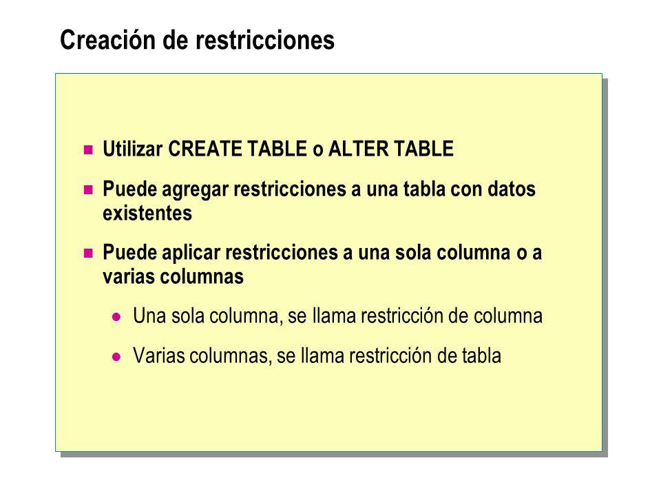 Deshabilitación de la comprobación de las restricciones al cargar datos nuevos Se aplica a las restricciones CHECK y FOREIGN KEY Utilizar si: Los datos cumplen las restricciones Carga datos nuevos que no cumplen las restricciones USE Northwind ALTER TABLE dbo.Employees NOCHECK CONSTRAINT FK_Employees_Employees USE Northwind ALTER TABLE dbo.Employees NOCHECK CONSTRAINT FK_Employees_Employees