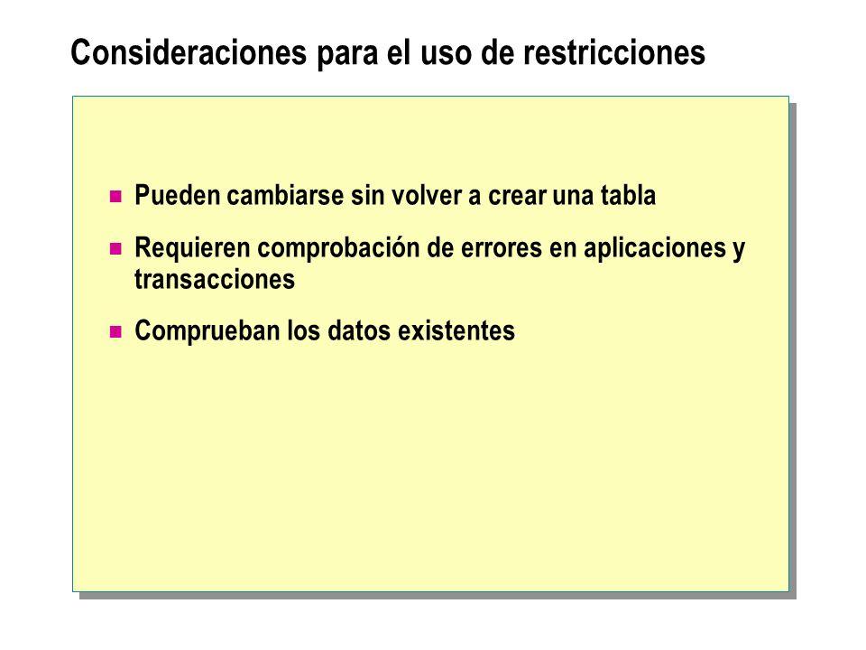 Uso de valores predeterminados y reglas Como objetos independientes: Se definen una vez Pueden vincularse a una o más columnas o a tipos de datos definidos por el usuario CREATE DEFAULT phone_no_default AS (000)000-0000 GO EXEC sp_bindefault phone_no_default, Customers.Phone CREATE RULE regioncode_rule AS @regioncode IN ( IA , IL , KS , MO ) GO EXEC sp_bindrule regioncode_rule, Customers.Region