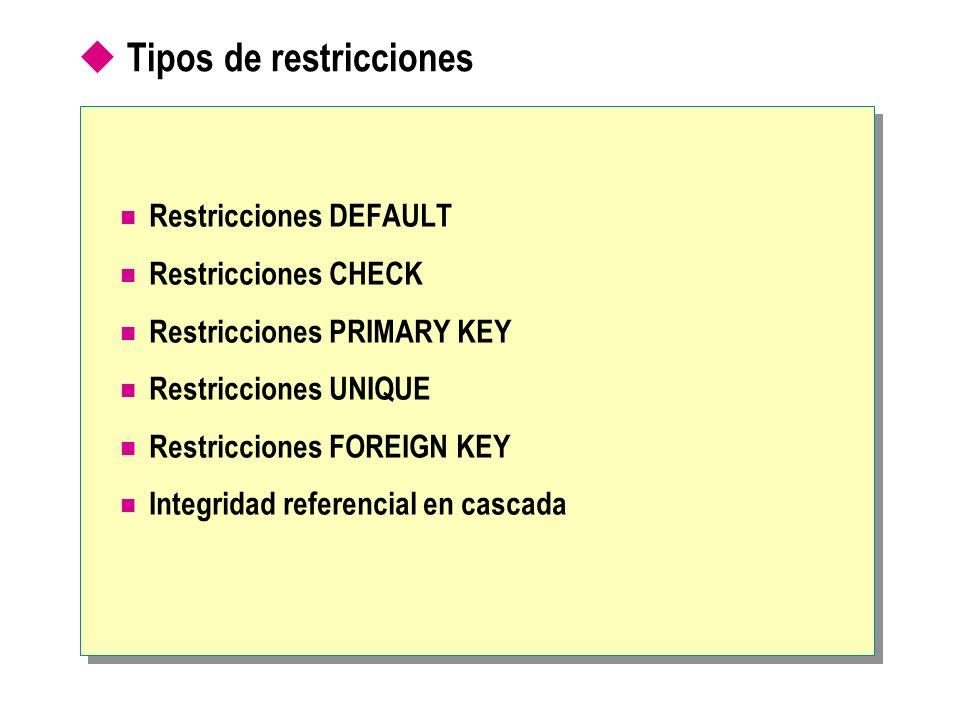 Restricciones DEFAULT Sólo se aplica a las instrucciones INSERT Sólo una restricción DEFAULT por columna No se puede utilizar con la propiedad IDENTITY o el tipo de datos rowversion Permite que se especifiquen algunos valores proporcionados por el sistema USE Northwind ALTER TABLE dbo.Customers ADD CONSTRAINT DF_contactname DEFAULT UNKNOWN FOR ContactName