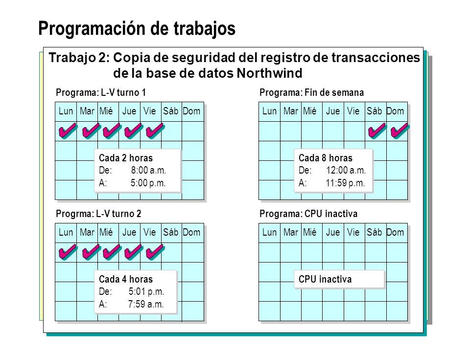 Programación de trabajos Trabajo 2: Copia de seguridad del registro de transacciones de la base de datos Northwind Trabajo 2: Copia de seguridad del registro de transacciones de la base de datos Northwind Programa: L-V turno 1 Cada 2 horas De: 8:00 a.m.
