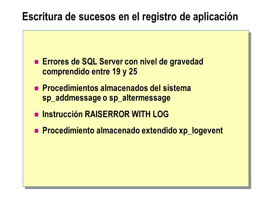Escritura de sucesos en el registro de aplicación Errores de SQL Server con nivel de gravedad comprendido entre 19 y 25 Procedimientos almacenados del sistema sp_addmessage o sp_altermessage Instrucción RAISERROR WITH LOG Procedimiento almacenado extendido xp_logevent