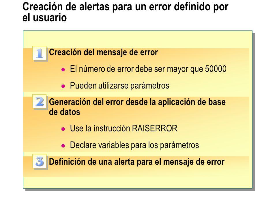 Creación de alertas para un error definido por el usuario Creación del mensaje de error El número de error debe ser mayor que 50000 Pueden utilizarse parámetros Generación del error desde la aplicación de base de datos Use la instrucción RAISERROR Declare variables para los parámetros Definición de una alerta para el mensaje de error