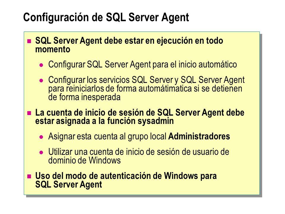 Configuración de SQL Server Agent SQL Server Agent debe estar en ejecución en todo momento Configurar SQL Server Agent para el inicio automático Configurar los servicios SQL Server y SQL Server Agent para reiniciarlos de forma automátimatica si se detienen de forma inesperada La cuenta de inicio de sesión de SQL Server Agent debe estar asignada a la función sysadmin Asignar esta cuenta al grupo local Administradores Utilizar una cuenta de inicio de sesión de usuario de dominio de Windows Uso del modo de autenticación de Windows para SQL Server Agent