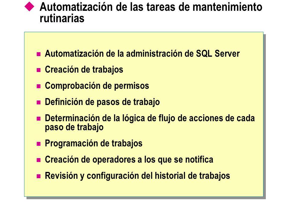 Automatización de las tareas de mantenimiento rutinarias Automatización de la administración de SQL Server Creación de trabajos Comprobación de permisos Definición de pasos de trabajo Determinación de la lógica de flujo de acciones de cada paso de trabajo Programación de trabajos Creación de operadores a los que se notifica Revisión y configuración del historial de trabajos