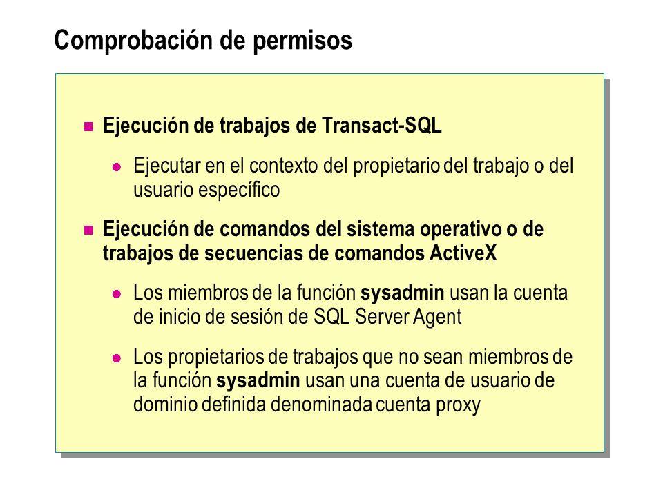 Comprobación de permisos Ejecución de trabajos de Transact-SQL Ejecutar en el contexto del propietario del trabajo o del usuario específico Ejecución de comandos del sistema operativo o de trabajos de secuencias de comandos ActiveX Los miembros de la función sysadmin usan la cuenta de inicio de sesión de SQL Server Agent Los propietarios de trabajos que no sean miembros de la función sysadmin usan una cuenta de usuario de dominio definida denominada cuenta proxy