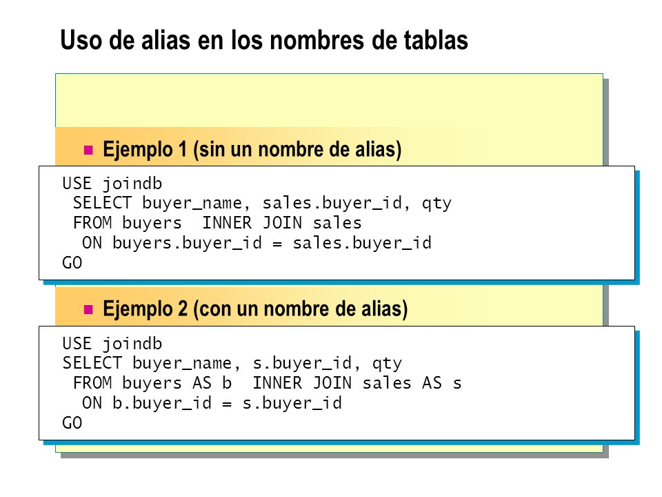 Uso de alias en los nombres de tablas Ejemplo 1 (sin un nombre de alias) Ejemplo 2 (con un nombre de alias) USE joindb SELECT buyer_name, s.buyer_id, qty FROM buyers AS b INNER JOIN sales AS s ON b.buyer_id = s.buyer_id GO USE joindb SELECT buyer_name, s.buyer_id, qty FROM buyers AS b INNER JOIN sales AS s ON b.buyer_id = s.buyer_id GO USE joindb SELECT buyer_name, sales.buyer_id, qty FROM buyers INNER JOIN sales ON buyers.buyer_id = sales.buyer_id GO USE joindb SELECT buyer_name, sales.buyer_id, qty FROM buyers INNER JOIN sales ON buyers.buyer_id = sales.buyer_id GO