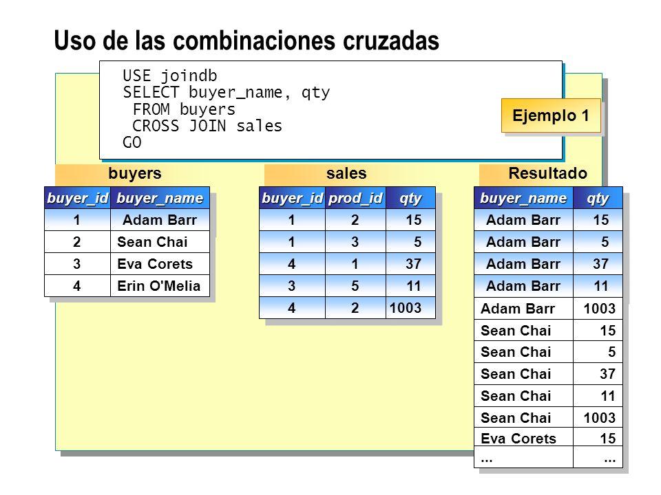 Combinación de más de dos tablas USE joindb SELECT buyer_name, prod_name, qty FROM buyers INNER JOIN sales ON buyers.buyer_id = sales.buyer_id INNER JOIN produce ON sales.prod_id = produce.prod_id GO USE joindb SELECT buyer_name, prod_name, qty FROM buyers INNER JOIN sales ON buyers.buyer_id = sales.buyer_id INNER JOIN produce ON sales.prod_id = produce.prod_id GO produce prod_idprod_idprod_nameprod_name 1 1 2 2 3 3 4 4 Apples Pears Oranges Bananas 5 5 Peaches buyers buyer_idbuyer_id 1 1 2 2 3 3 4 4 buyer_namebuyer_name Adam Barr Sean Chai Eva Corets Erin O Melia sales buyer_idbuyer_id 1 1 1 1 3 3 4 4 prod_idprod_id 2 2 3 3 1 1 5 5 2 2 2 2 qtyqty 15 5 5 37 11 1003 Resultado buyer_namebuyer_name Erin O Melia Adam Barr Erin O Melia Adam Barr Eva Corets prod_nameprod_name Apples Pears Oranges Peaches qtyqty 37 15 1003 5 5 11 Ejemplo 1