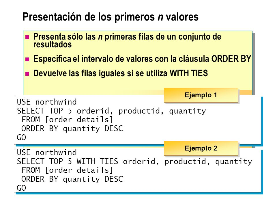 Presentación de los primeros n valores Presenta sólo las n primeras filas de un conjunto de resultados Especifica el intervalo de valores con la cláus