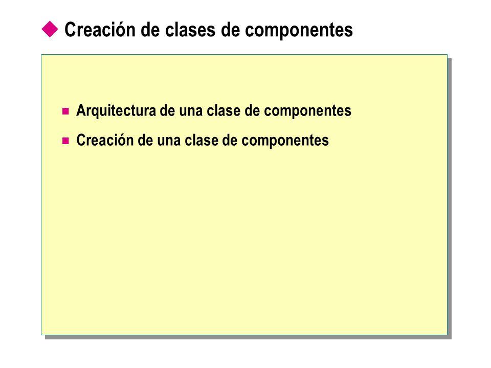 Creación de clases de componentes Arquitectura de una clase de componentes Creación de una clase de componentes