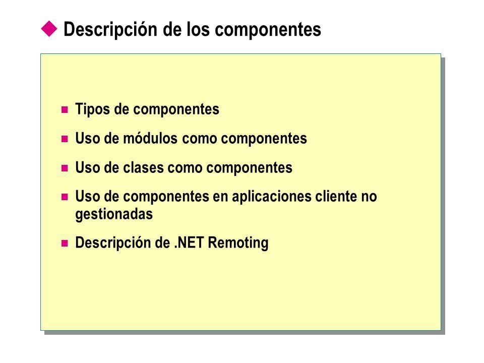 Tipos de componentes Estructuras Módulos Clases Clases de componentes Componentes con servicio Controles de usuario Controles de usuario de formularios Windows Forms Controles de usuario de formularios Web Forms