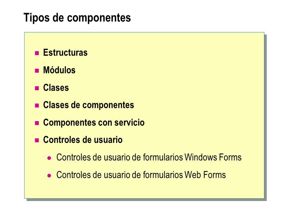 Proporcionar atributos a los controles System.ComponentModel proprociona atributos a los controles A nivel de clase: DefaultProperty, DefaultEvent, ToolboxBitmap A nivel de propiedad: Category, Description, DefaultValue Imports System.ComponentModel _ Public Class MyTextBox Inherits System.Windows.Forms.UserControl <Category( Appearance ), _ Description( Stores extra data ), _ DefaultValue( Empty )> _ Public Property HiddenData( ) As String...