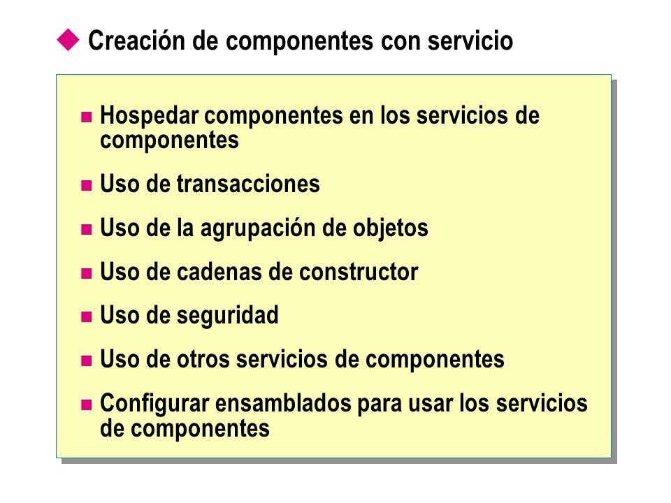 Hospedar componentes en los servicios de componentes Agregar una referencia a System.EnterpriseServices en el ensamblado El espacio de nombres System.EnterpriseServices proporciona: Clase ContextUtil Clase ServicedComponent Atributos de ensamblado, clase y método