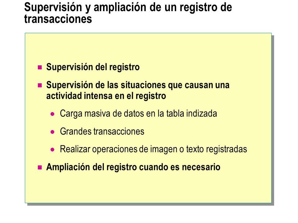 Supervisión y ampliación de un registro de transacciones Supervisión del registro Supervisión de las situaciones que causan una actividad intensa en e