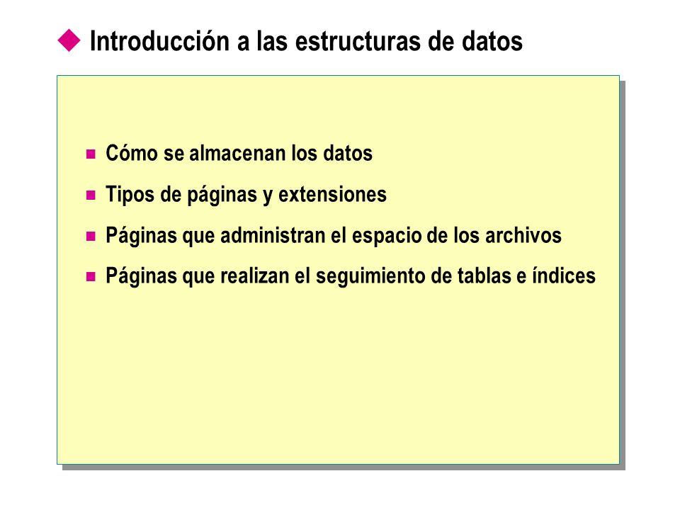 Introducción a las estructuras de datos Cómo se almacenan los datos Tipos de páginas y extensiones Páginas que administran el espacio de los archivos