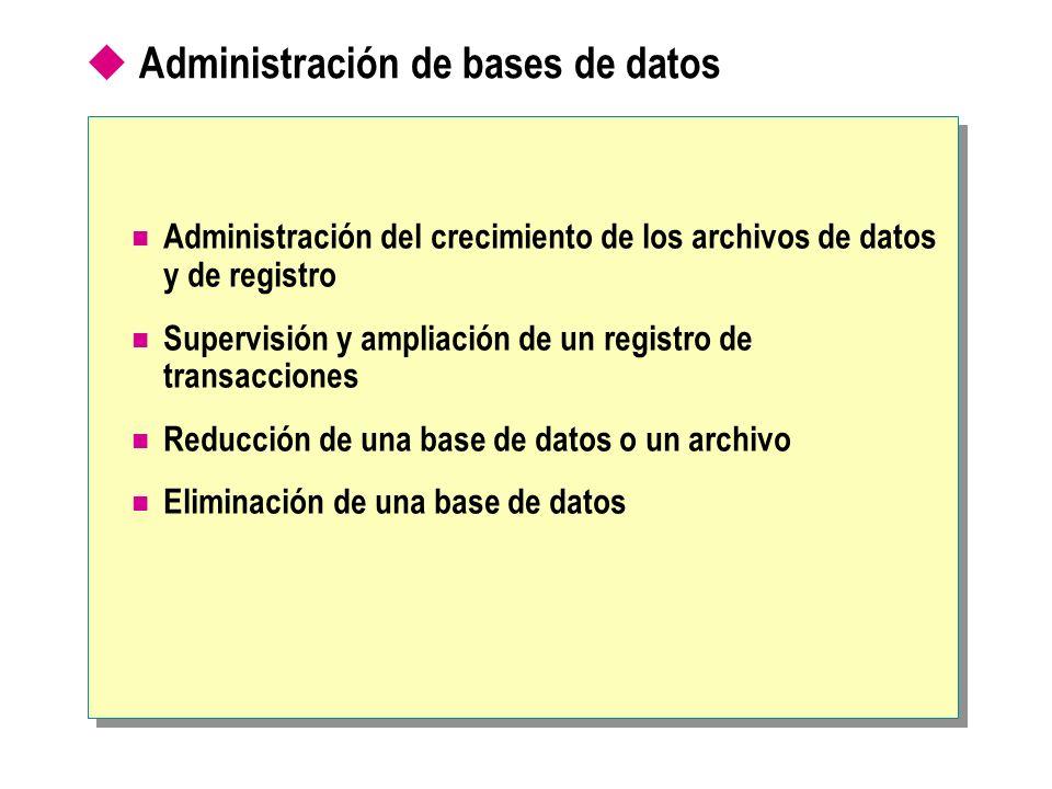 Administración de bases de datos Administración del crecimiento de los archivos de datos y de registro Supervisión y ampliación de un registro de tran