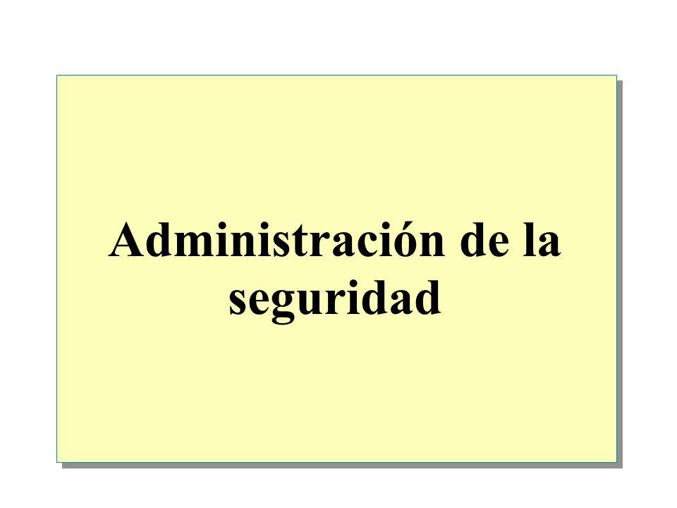 Introducción Implementación del modo de Autenticación Asignación de cuentas de inicio de sesión a usuarios y funciones Asignación de permisos a usuarios y funciones Administración de la seguridad en SQL Server Administración de la seguridad de la aplicación Administración de la seguridad de SQL Server en la empresa