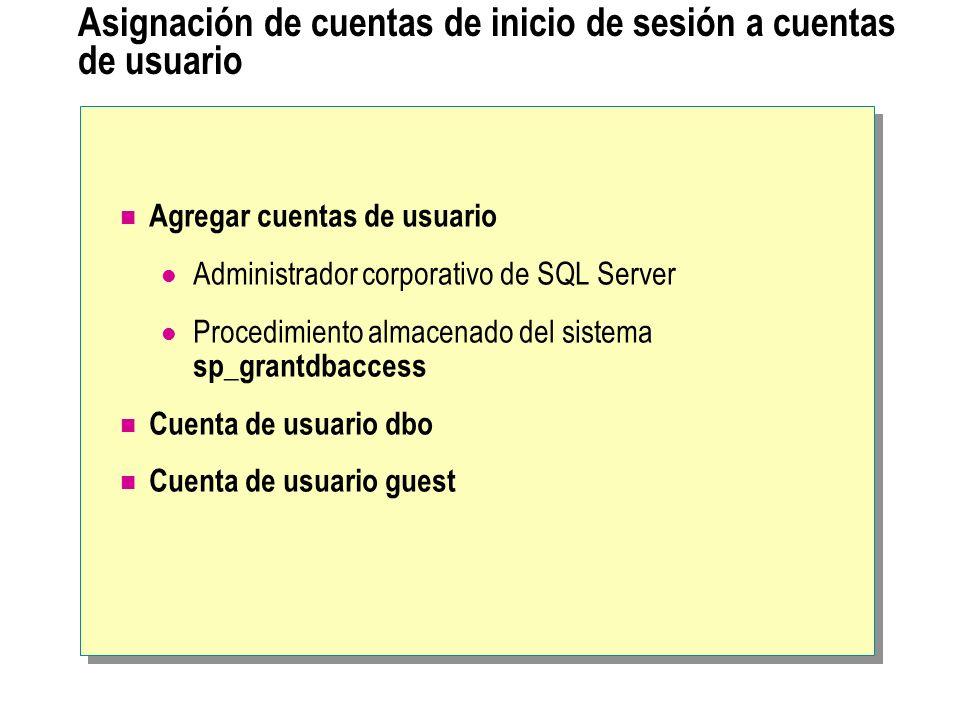 Asignación de cuentas de inicio de sesión a cuentas de usuario Agregar cuentas de usuario Administrador corporativo de SQL Server Procedimiento almace