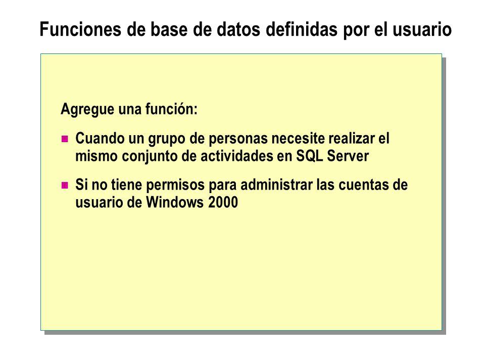 Funciones de base de datos definidas por el usuario Agregue una función: Cuando un grupo de personas necesite realizar el mismo conjunto de actividade