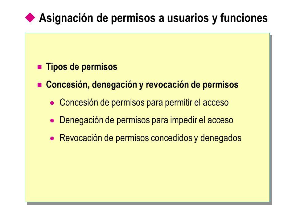 Asignación de permisos a usuarios y funciones Tipos de permisos Concesión, denegación y revocación de permisos Concesión de permisos para permitir el